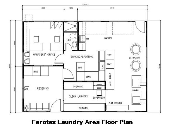 Members area for Laundry plan